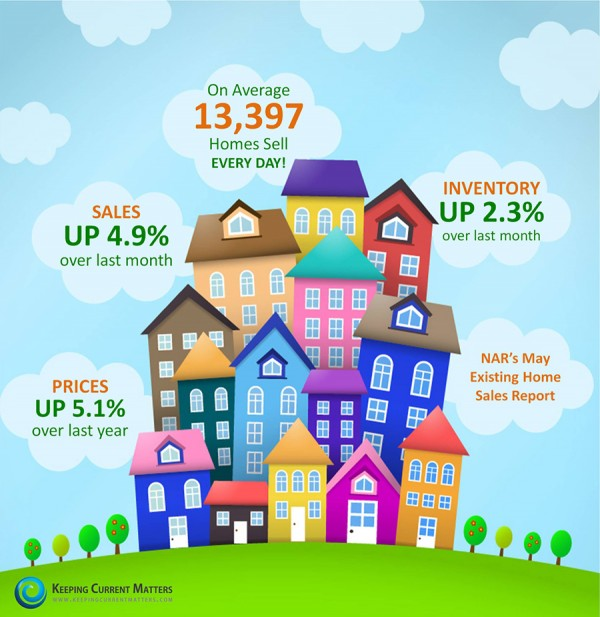 NAR-Report-Infographic