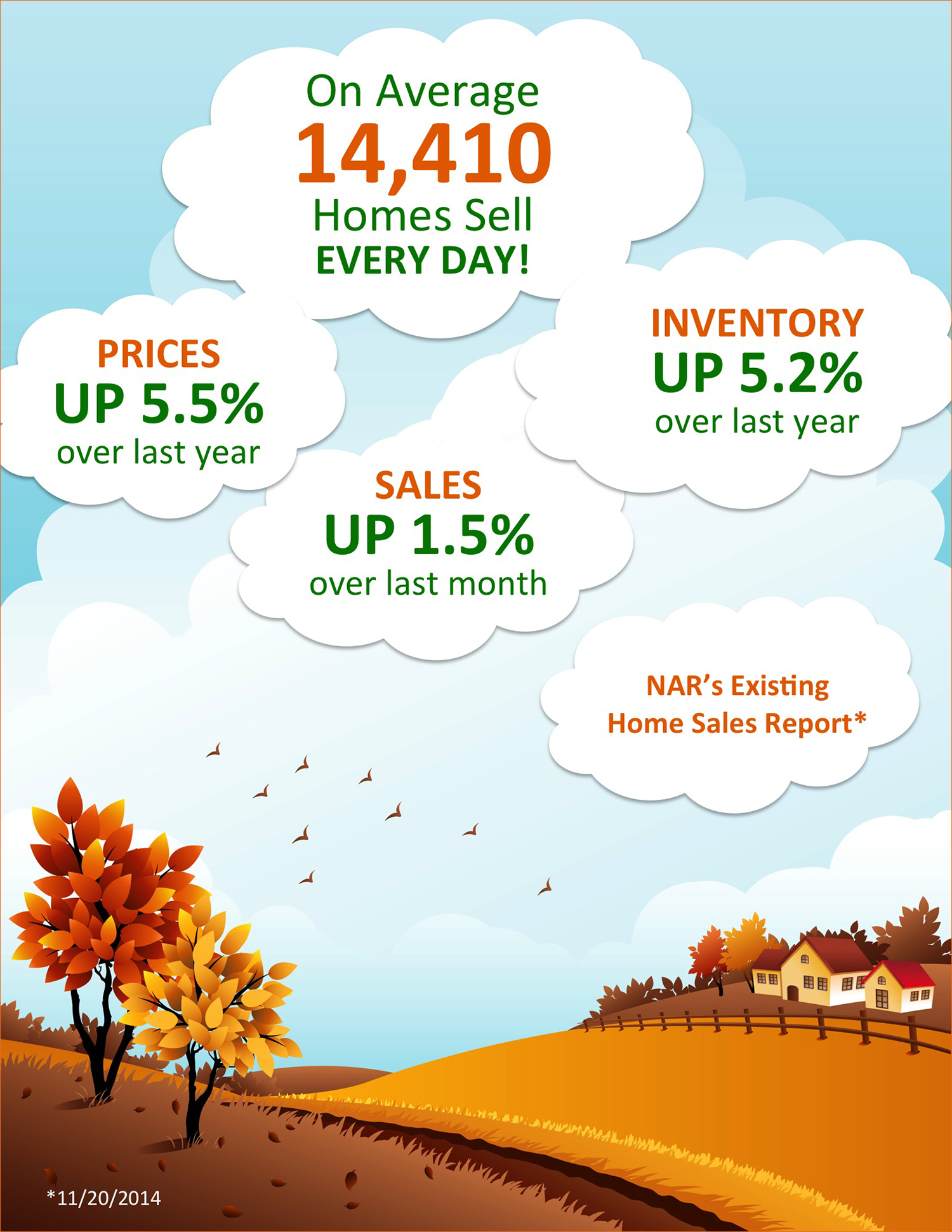 NAR's Existing Home Sales Report [INFOGRAPHIC] | Simplifying The Market