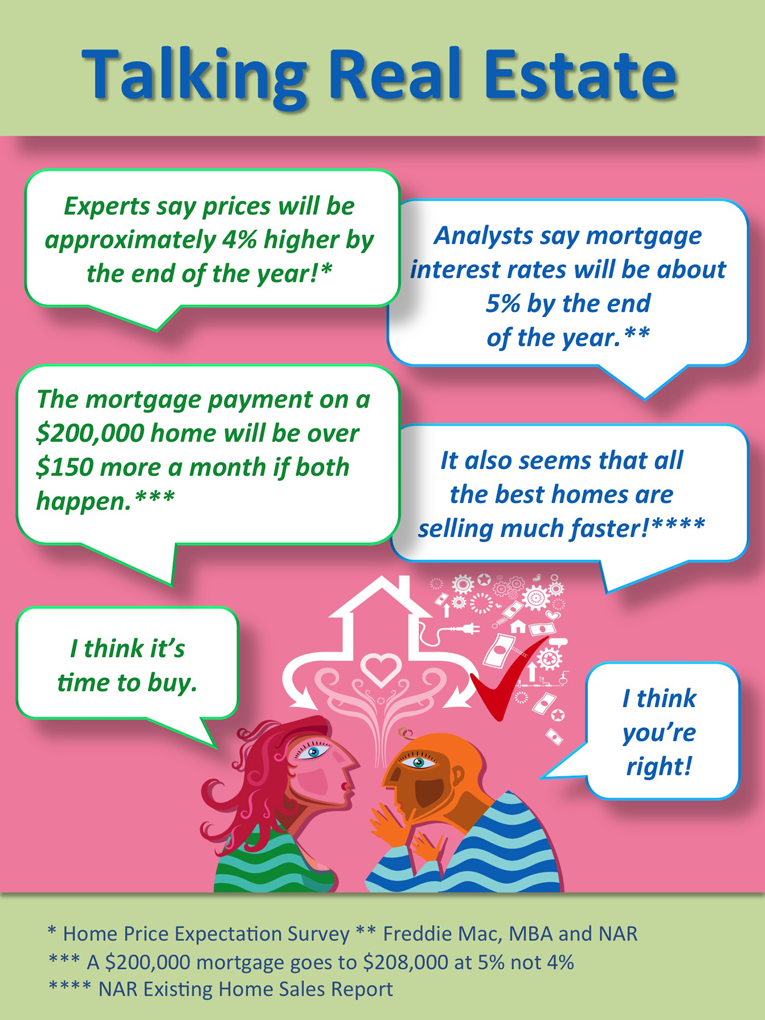 Talking Real Estate [INFOGRAPHIC]   Simplifying The Market