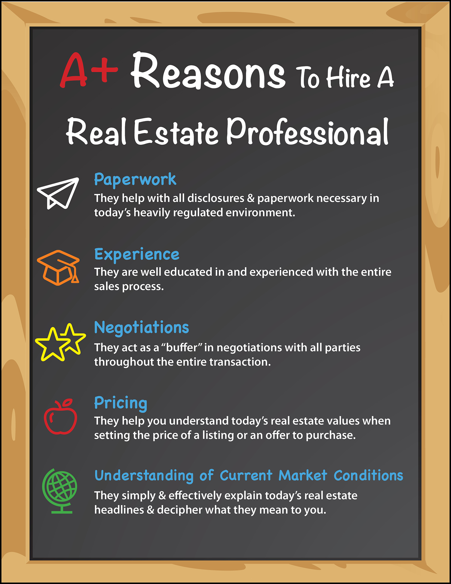 A+ Reasons To Hire A Real Estate Professional [INFOGRAPHIC] | Simplifying The Market