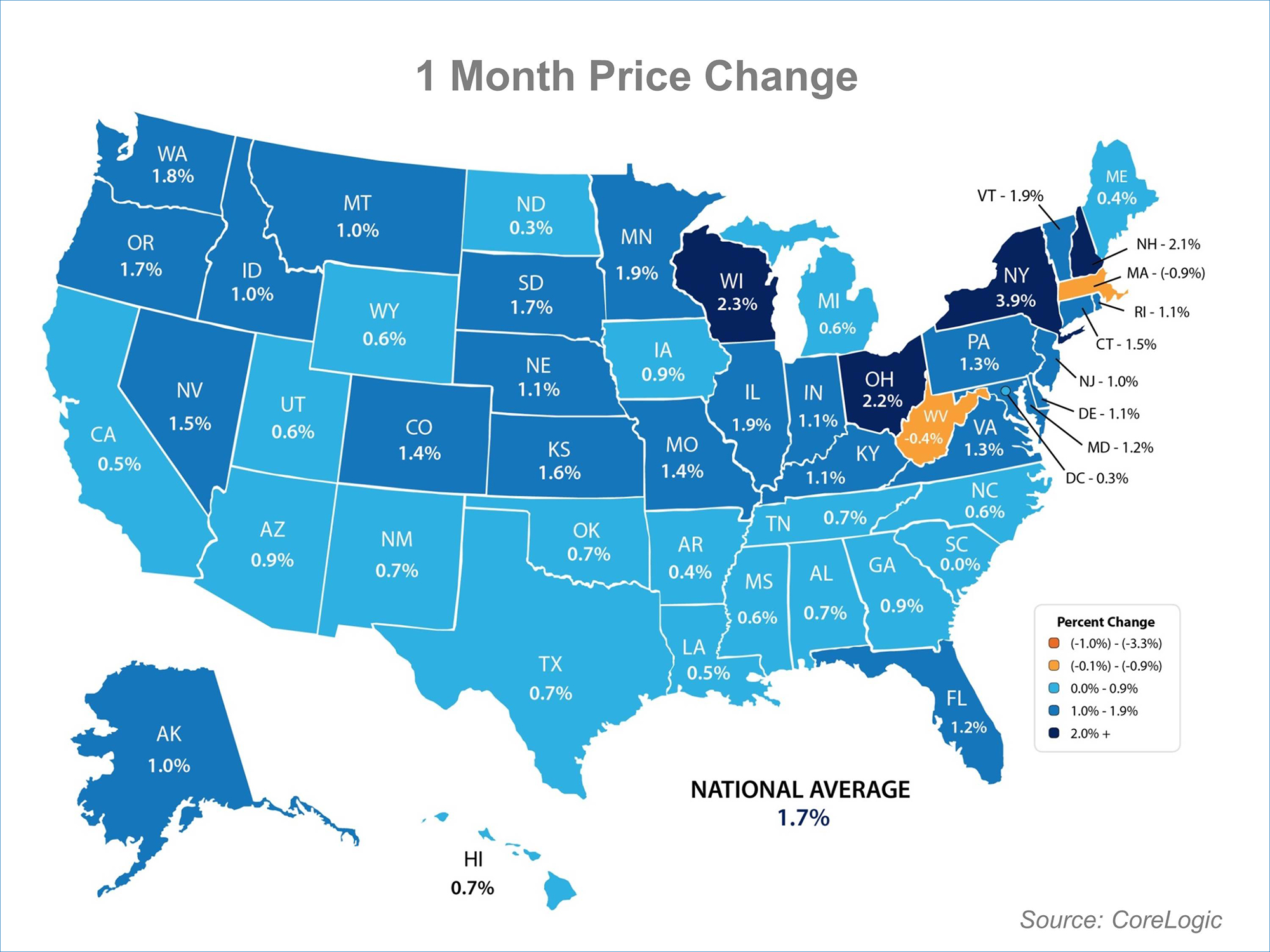 One Month Price Change Map | Simplifying The Market