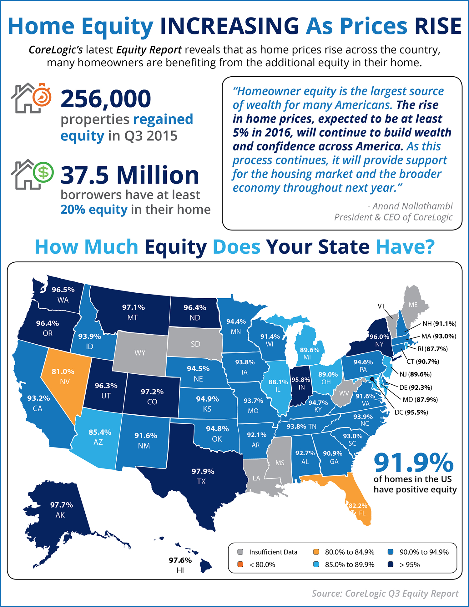 Home Equity Increasing as Home Prices Rise [INFOGRAPHIC] | Simplifying The Market