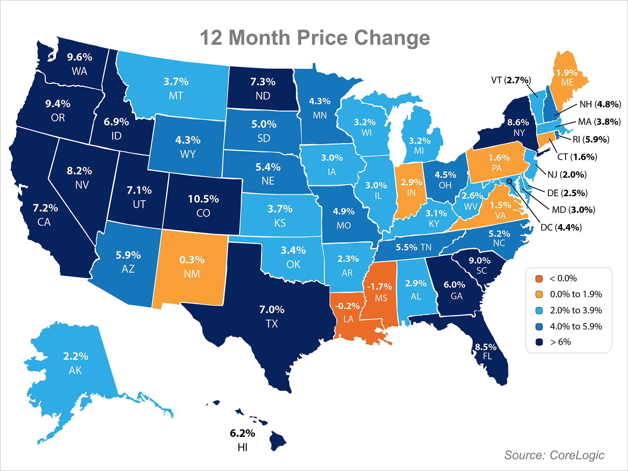 Home Prices Past | Simplifying The Market