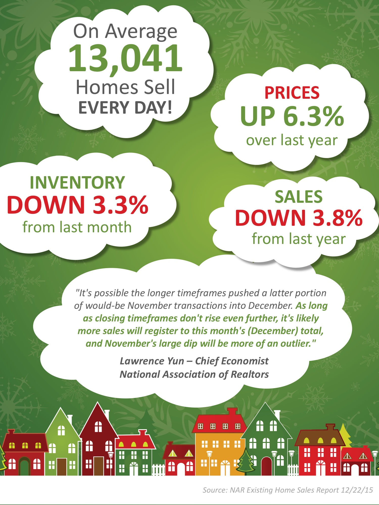 NAR's Latest Existing Home Sales Report [INFOGRAPHIC]   Simplifying The Market