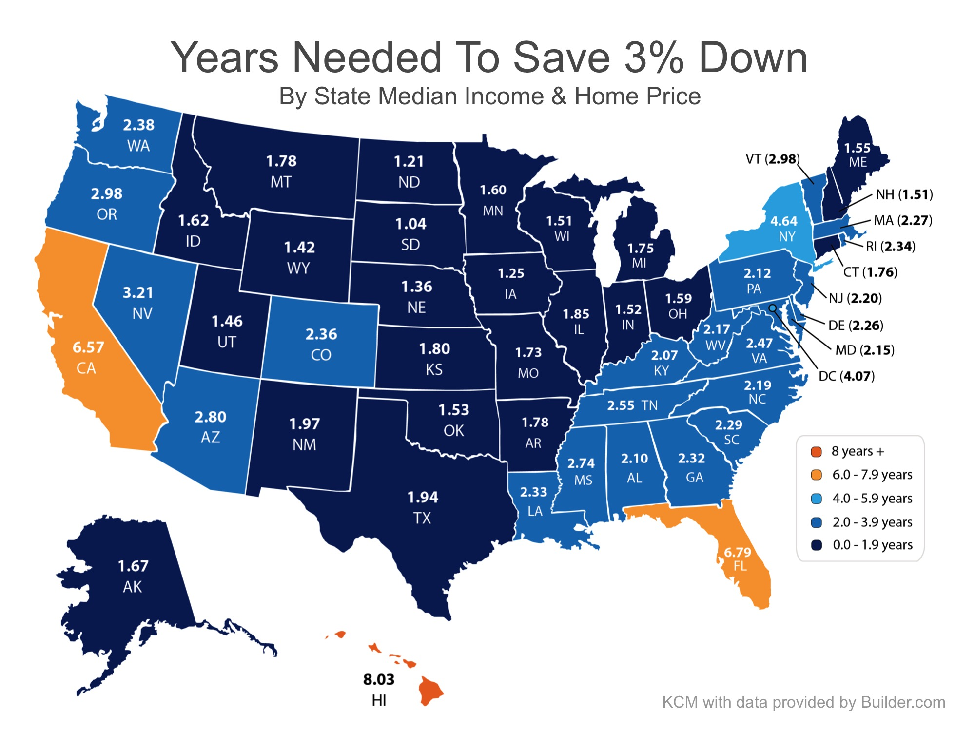 Years Needed to Save 3% Down | Simplifying The Market