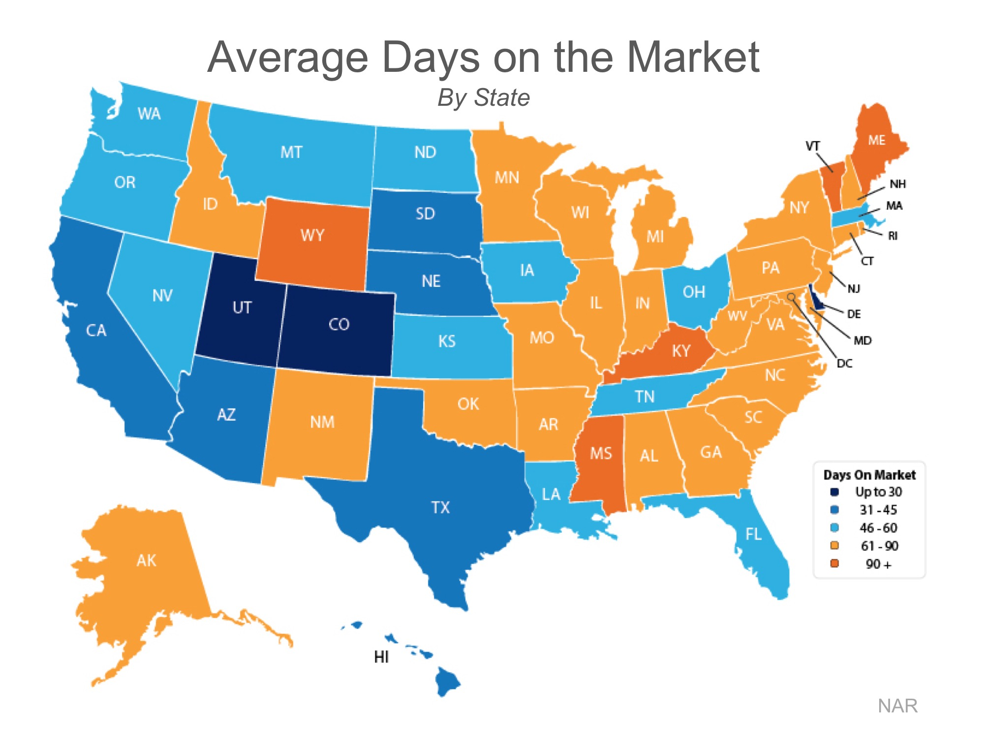 Homes Selling Quickly Across The Country   Simplifying The Market