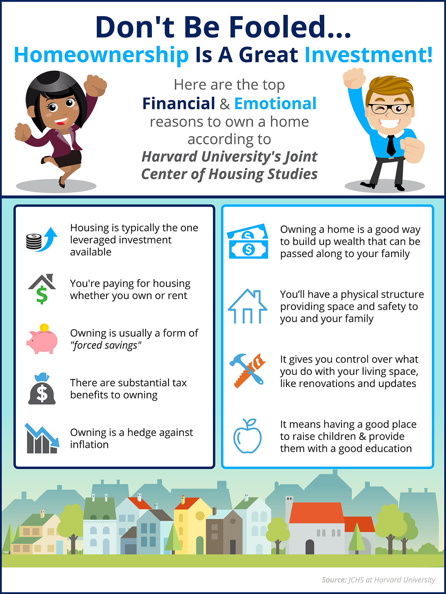 Don't Be Fooled... Homeownership Is A Great Investment! [INFOGRAPHIC] | Simplifying The Market