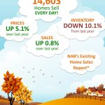 Lack of Existing Home Sales Inventory Impacting Sales [INFOGRAPHIC]
