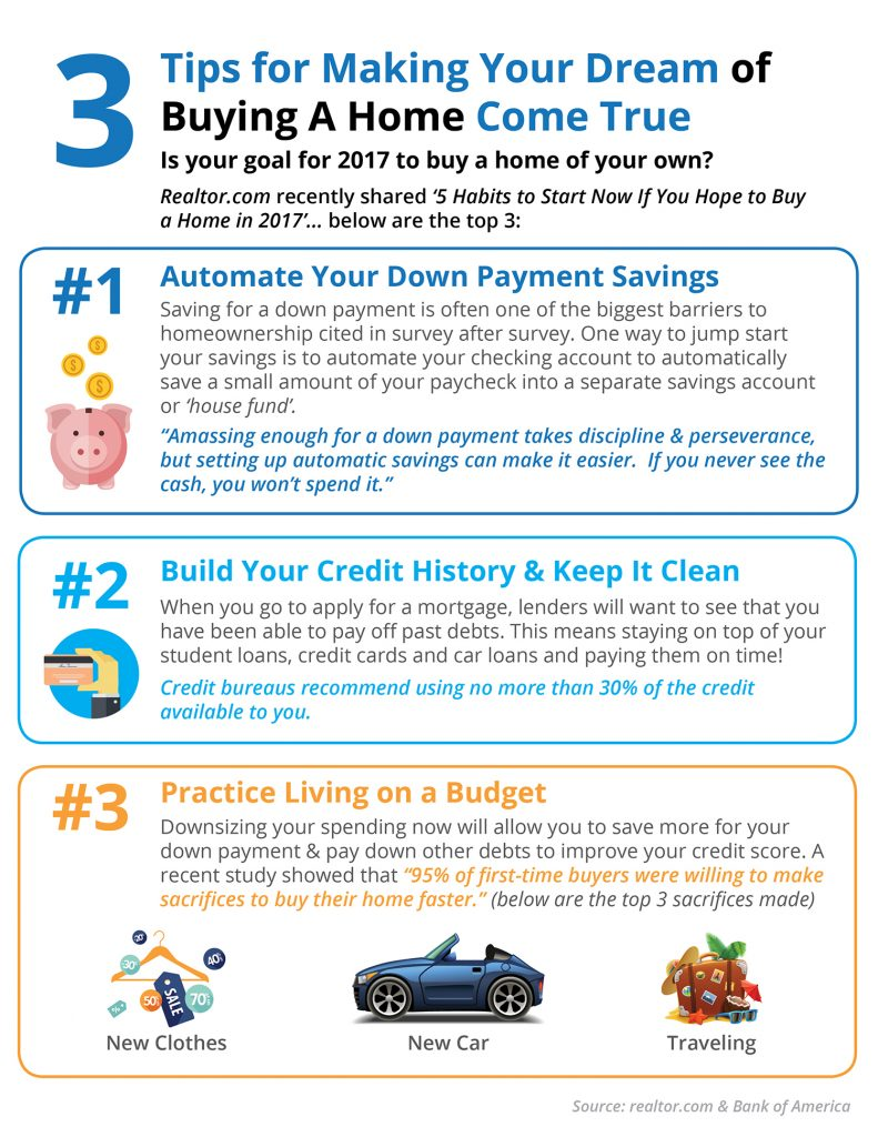 3 Tips for Making Your Dream of Buying a Home Come True [INFOGRAPHIC]   Simplifying The Market