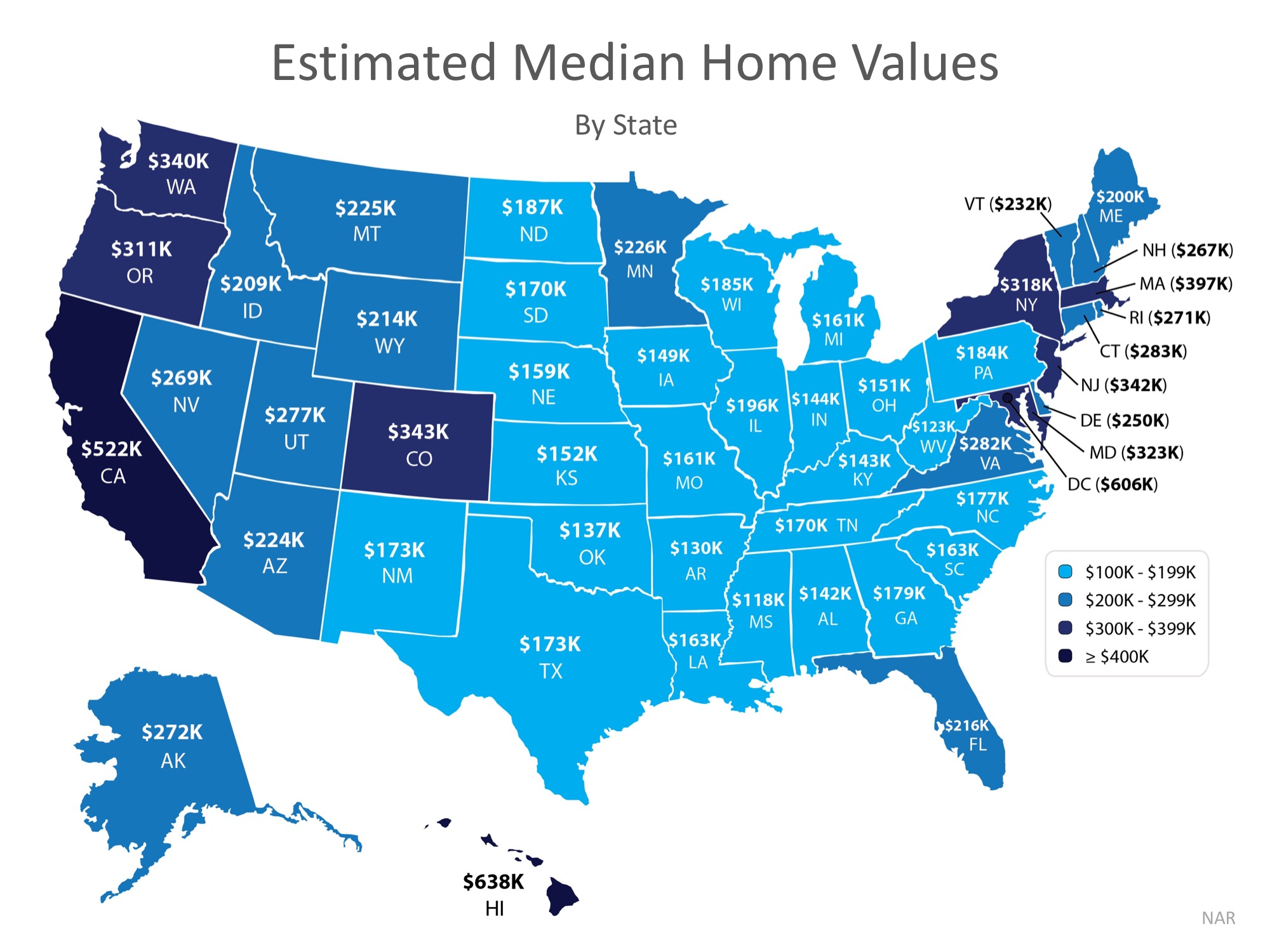 What's the Median Home Value in Your State?   Simplifying The Market